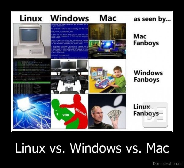 Windows_Vs_Mac_Vs_Linux_2
