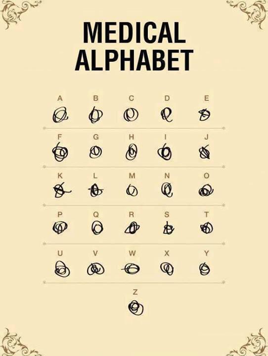 mediacl alphabet